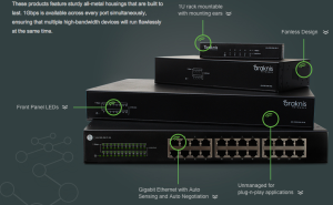 Araknis Networks Switches